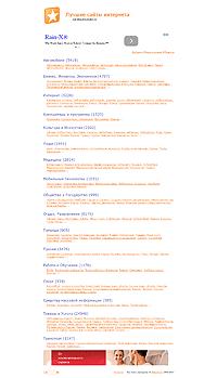 Избранные сайты интернета